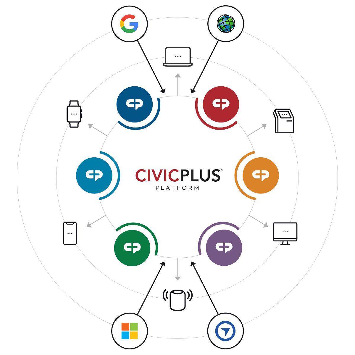 Platform-Graphic-V3