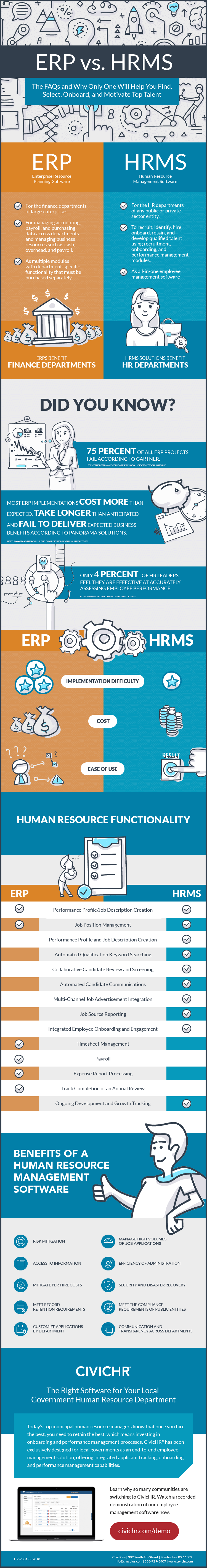 CHR-Infographic-ERP-VS-HRMS-032118