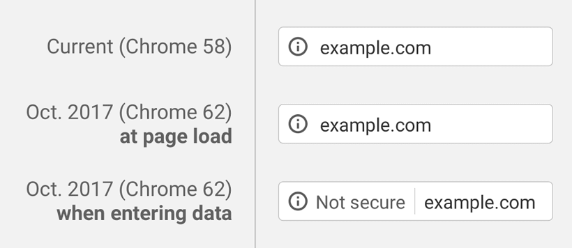chrome-62-warns-that-http-sites-are-insecure-when-entering-data (002).png