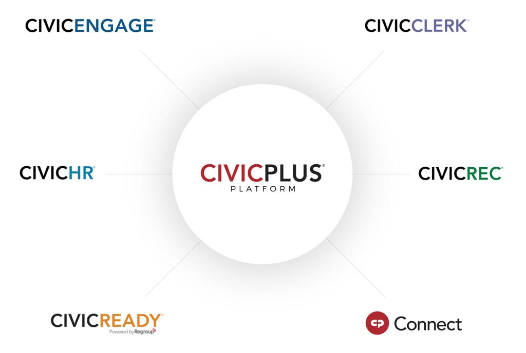 civicplus-platform